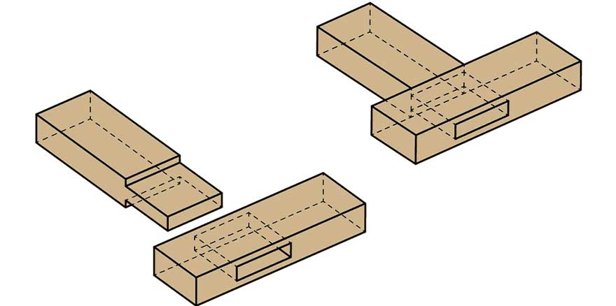 Diffferent Types Of Woodworking Joints For Projects
